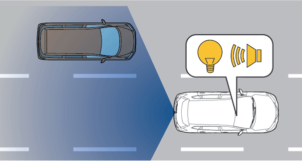 Safety Saturday – Blind Spot Warning System Explained