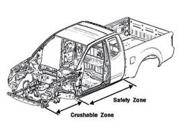 frontier-zone-body-construction-nissan-of-lagrange