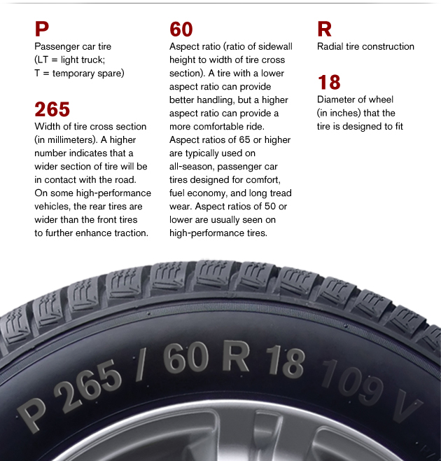 tire-basics-nissan-of-lagrange