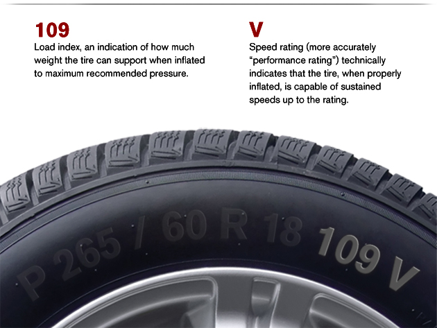 tire-load-index-and-performance