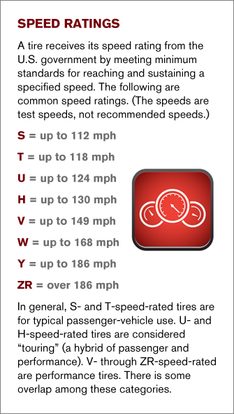 tire-speed-ratings-nissan-of-lagrange